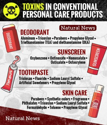 Toxins-in-Conventional-Personal-Care-Products-Infographic