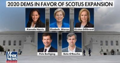 2020 Dems in favor of SCOTUS expansion