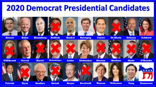 2020 Democrat Presidential Candidates-2